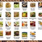 30 Ikon Kuliner Indonesia Dengan Ragam Citarasa